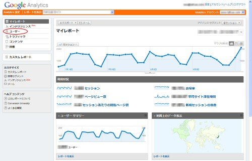 analytics_pageview_session_uniqueuser-004